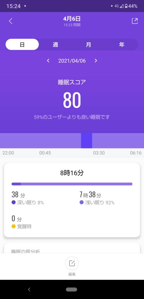 睡眠状況のデータ(快眠のもの)