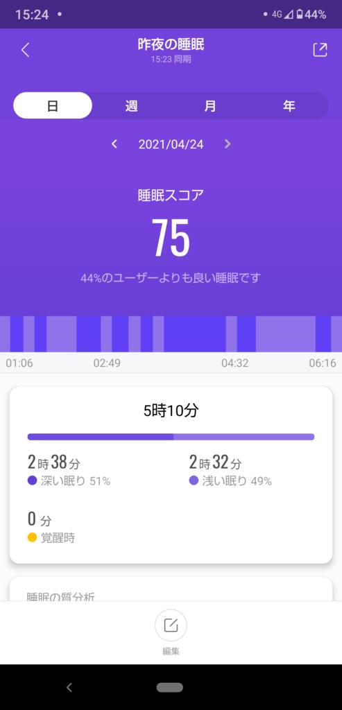 睡眠状況のデータ(不眠のもの)